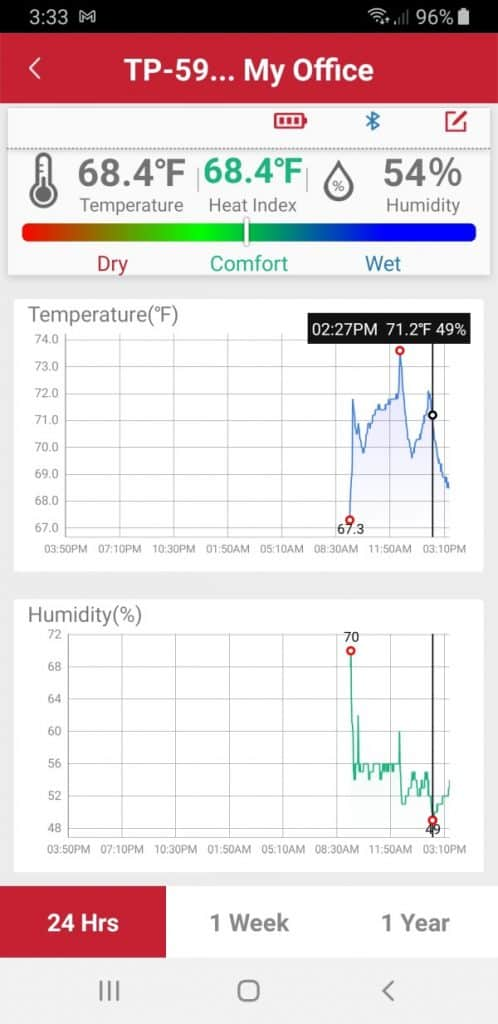 ThermoPro TP59 indoor temperature and humidity monitor App in Fahrenheit